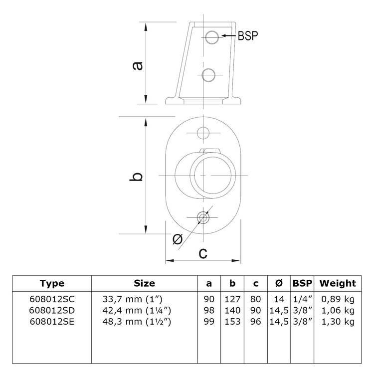 Doos Ovale voetplaat variabele hoek van 0° - 11°-E / 48,3 mm